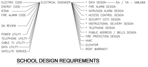 design-considerations-diagram